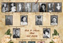 Heritage family history