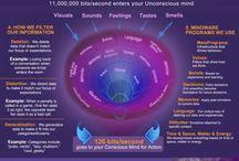 Understanding Universe