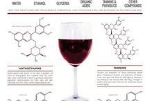 componentes químicos do vinho
