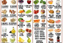 Calorie recipes