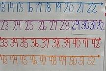 Life Skills Maths