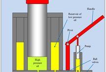 Oils hydraulic system