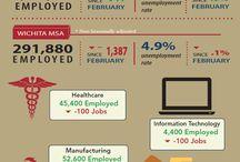 Labor Market Information / 0