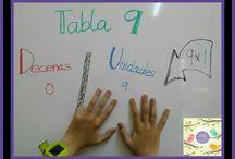 tabla multiplicar 9