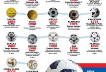 Mundial Rusia 2018 / Conoce a fondo los equipos y detalles de esta edición del mundial.