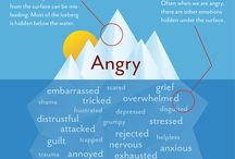 Anger coping skills