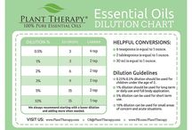 Plant Therapy EOs
