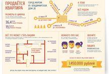 infographic sale