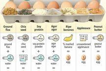 Baking alternatives