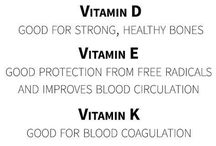 knowing your vitamins