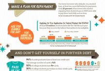 Financial Education / by Bay Federal Credit Union