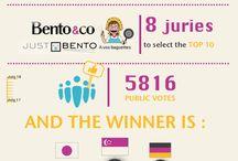 Bento&co 2012 Contest
