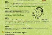 Marijuana..