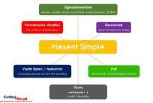 Handige mindmaps voor Engelse Grammatica / Vind hier een andere benadering van de Engelse grammatica tijden