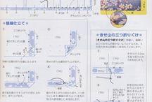JAPAN KIMONO DIY