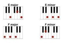Πιάνο, ακορντα