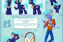 Reference MLP
