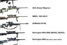Broń ogólnie