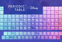 Periodic table inspiration