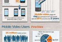 Infographics: Online Video
