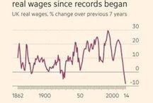 Gráficos reveladores / Gráficos de economía