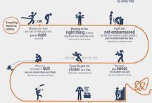 Business Infographs
