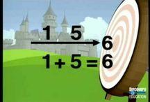 Maths / Ideas in teaching maths