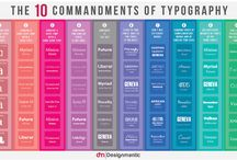 Favoured Typefaces
