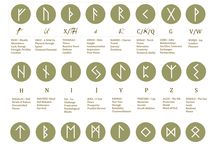Norse language