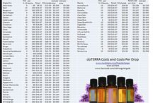doTERRA Business Tools