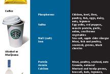 Food / Healthy