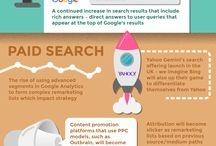 SEO / Search engine optimization and strategy