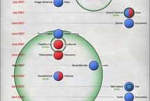 Infographic / by Steven Lin