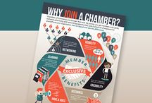 All Things Chamber of Commerce