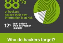 What is a hacker? ByteFence keeps you safe from them.