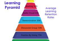 Learning & Learning Technology