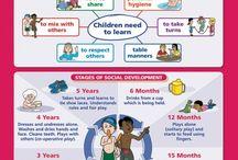 Child care exam