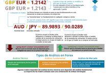 Forex / Con el Mercado Forex puedes invertir a través de Brokers Internacionales, conoce más sobre el mercado mas liquido del mundo.  www.ffsignal.com