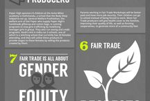 Its all Fair Trade, whats that then? Find out here / All things Fair Trade, what Fair Trade is, why we onlly deal with Fair Trade producers and what it means to the makers and the end user. www.paperhigh.com
