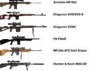 Broń / Guns