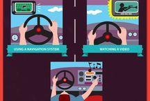 Driving Risks