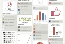 Marketing in Infographics