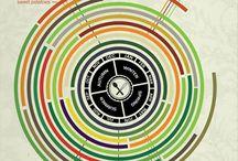 Infographics / Gardening infographics / by Greenius