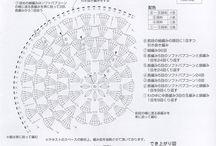 円座 編み図