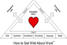 "How to Get Wild About Work / In my Wild About Work blog, I take a holistic look at how to create and experience a career that leaves you feeling energized and alive.   It's not just ""pursue your passion and follow your bliss"" (though that's part of it).   It's a combination of how to discover your career focus, how to maximize your capacity to feel energized, and how to make your here-and-now job as energizing and meaningful as possible."