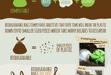 Biocompostabile