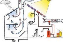 Ventilación y energia