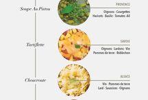 gastronomia france