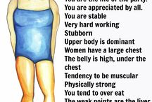 Adrenal Body Type / Adrenal Body Type