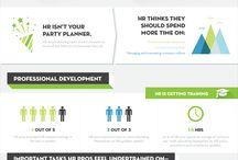 HR Effectiveness